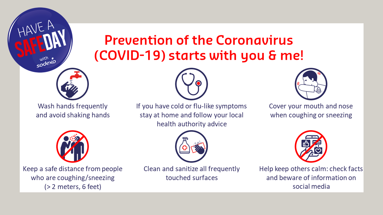 Covoid virus infographic