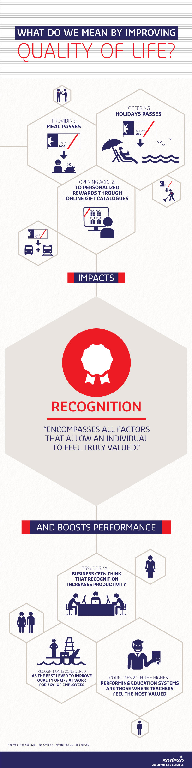 Recognition_EN.jpg (Quality of Life Dimension - Recognition (infographic))